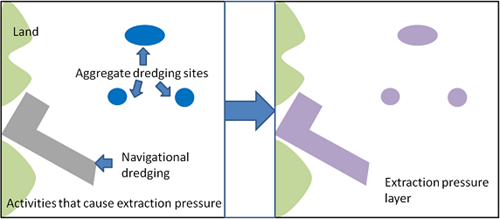 Diagram illustrating circles to represent the footprint of aggregate dredging sites and squares to represent the footprint of navigational dredging, which are activities that cause extraction pressure. These are merged in the second diagram to illustrate an extraction pressure layer.