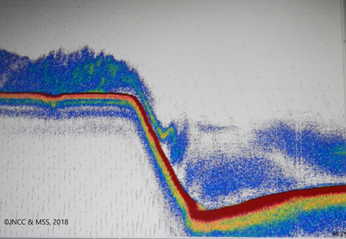 Ship's sonar showing changes in bathymetry (seabed elevation) from 400 meters to 800 meters depth, reflecting the complex topology of Wyville Thomson Ridge SAC